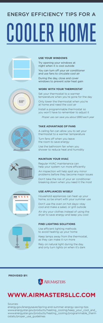 Energy Efficiency Tips for Cooler Home